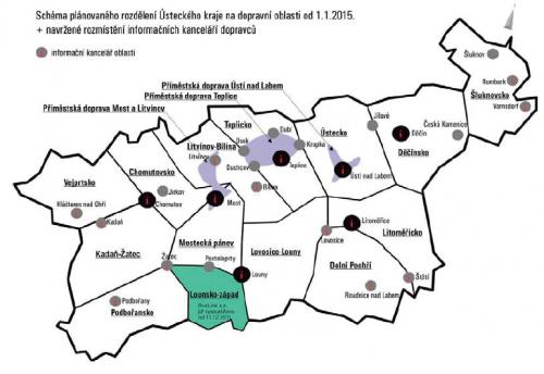 Schéma plánovaného rozdělení Ústeckého kraje na dopravní oblasti od roku 2015 | Zdroj: Listy Ústeckého kraje - ročník 12, únor 2013